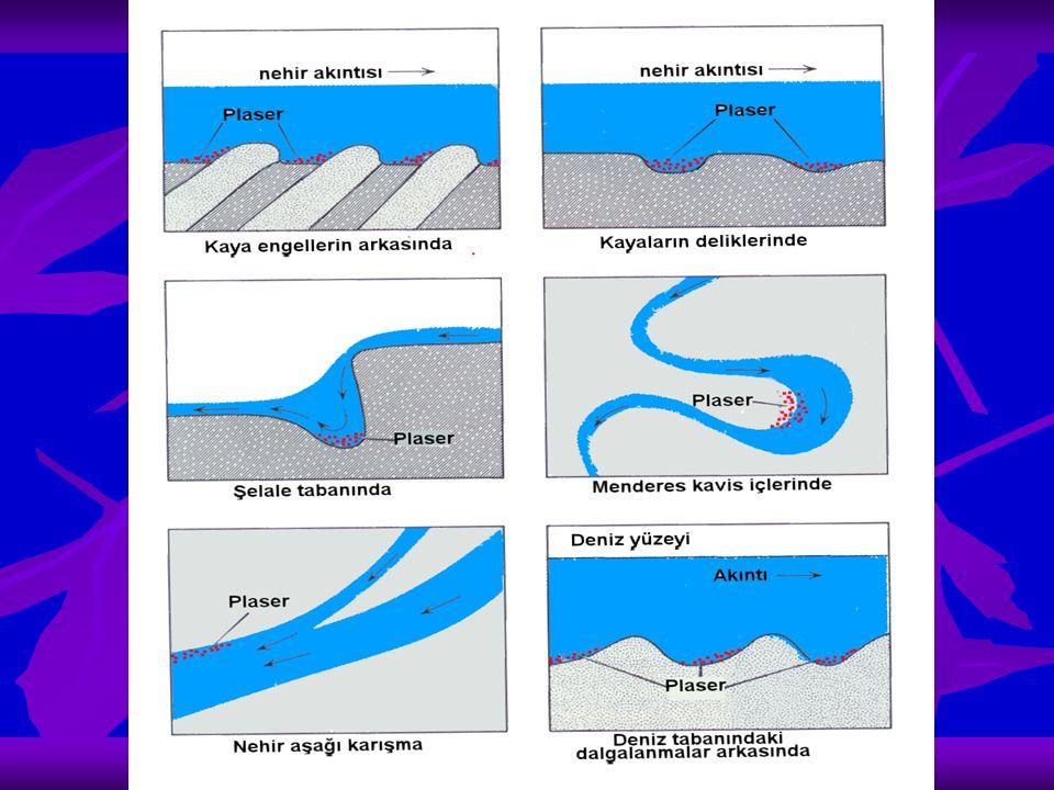 Kimyasal Bileşim Bileşim aralığı magmatik kayaçlardan çok daha geniştir Başlıca kuars tanelerinden meydana gelen bir kumtaşında SiO 2 %90 Hematit ve magnetit bakımından zengin bantlı Fe-formasyonlarında FeO + Fe 2 O 3 %58 Saf bir kireçtaşında CaO %55 'e ulaşabilir