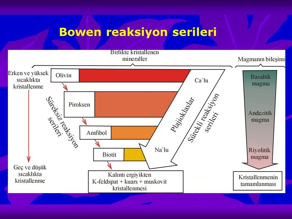 Bowen reaksiyon serileri
