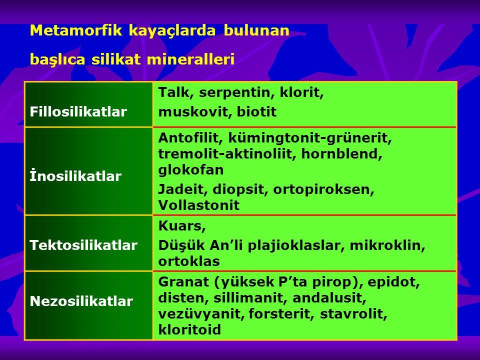 Metamorfik kayaçlarda bulunan başlıca silikat mineralleri Fillosilikatlar Talk, serpentin, klorit, muskovit, biotit İnosilikatlar Antofilit, kümingtonit-grünerit, tremolit-aktinoliit, hornblend, glokofan Jadeit, diopsit, ortopiroksen, Vollastonit Tektosilikatlar Kuars, Düşük An'li plajioklaslar, mikroklin, ortoklas Nezosilikatlar Granat (yüksek P'ta pirop), epidot, disten, sillimanit, andalusit, vezüvyanit, forsterit, stavrolit, kloritoid