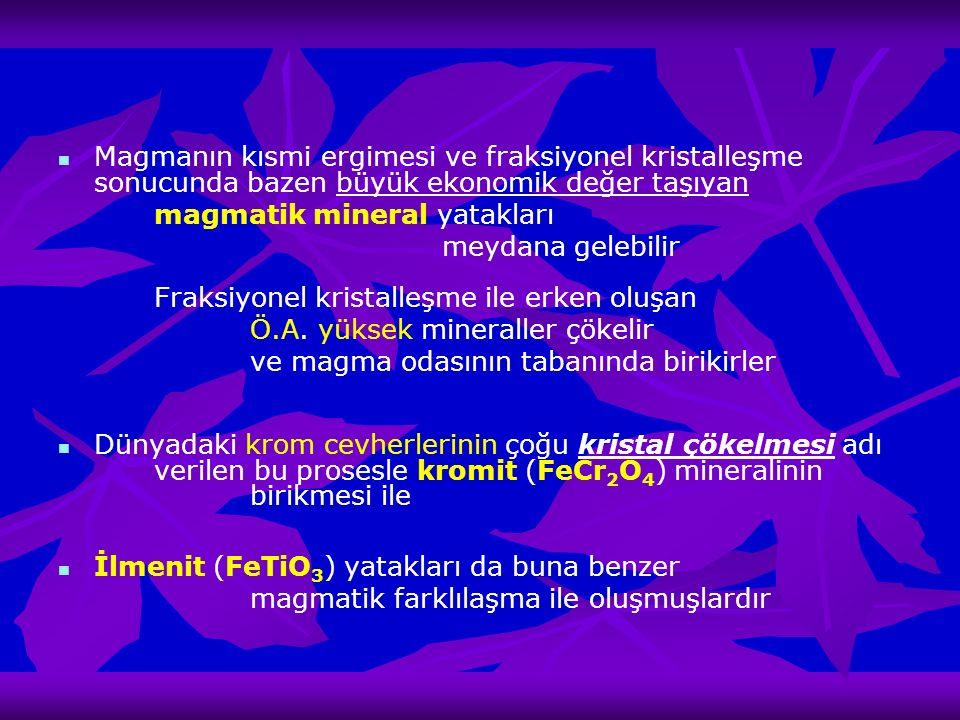 Magmanın kısmi ergimesi ve fraksiyonel kristalleşme sonucunda bazen büyük ekonomik değer taşıyan magmatik mineral yatakları meydana gelebilir Fraksiyo