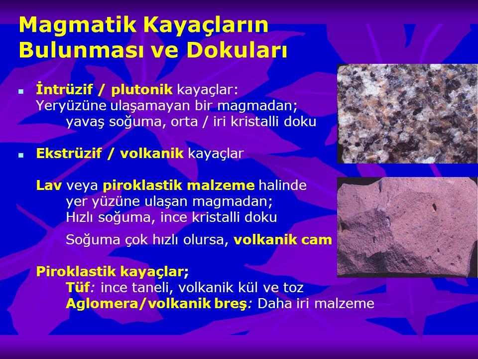 Magmatik Kayaçların Bulunması ve Dokuları İntrüzif / plutonik kayaçlar: Yeryüzüne ulaşamayan bir magmadan; yavaş soğuma, orta / iri kristalli doku Eks