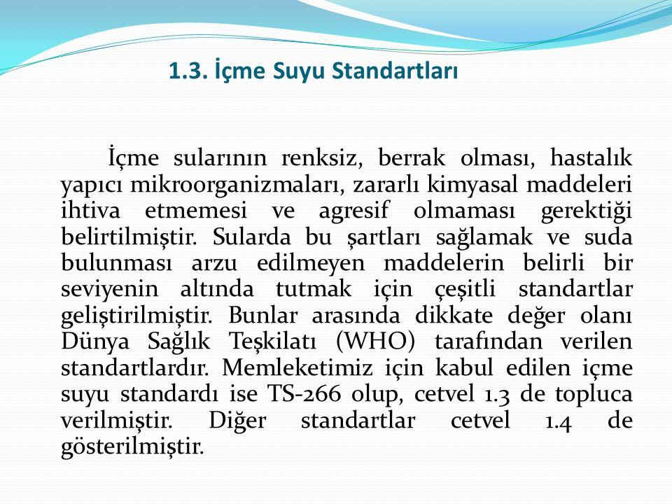 1.3. İçme Suyu Standartları İçme sularının renksiz, berrak olması, hastalık yapıcı mikroorganizmaları, zararlı kimyasal maddeleri ihtiva etmemesi ve a
