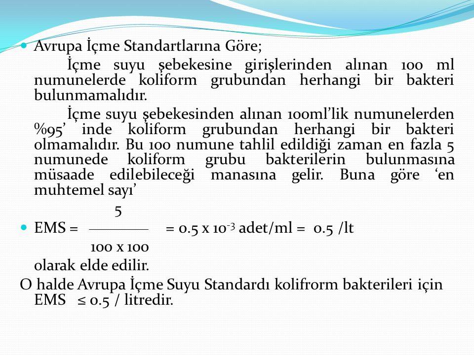 Avrupa İçme Standartlarına Göre; İçme suyu şebekesine girişlerinden alınan 100 ml numunelerde koliform grubundan herhangi bir bakteri bulunmamalıdır.