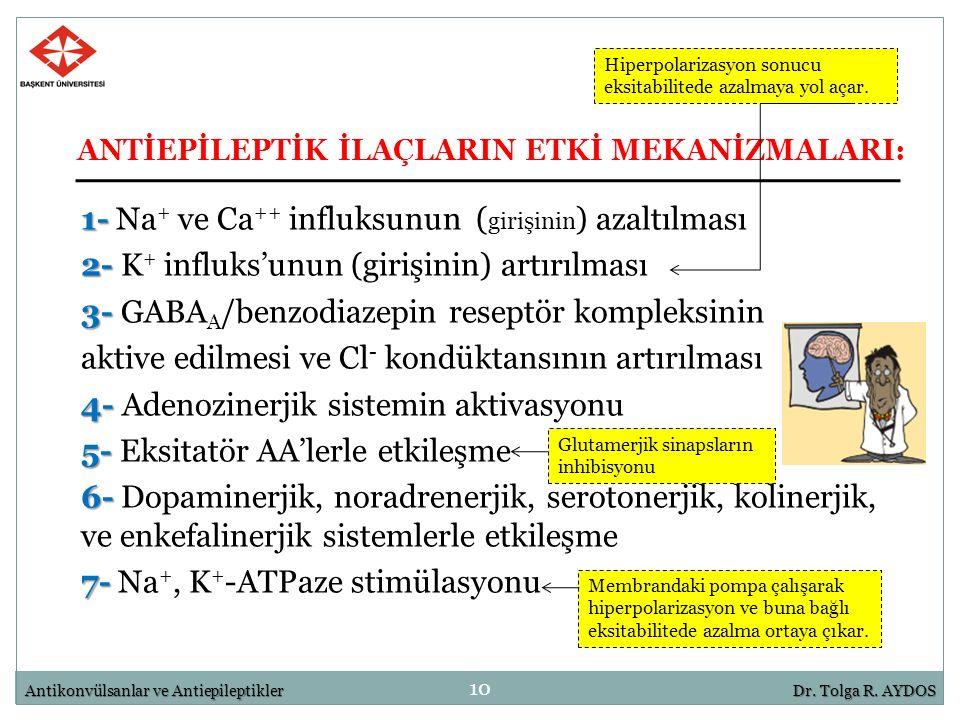 ANTİEPİLEPTİK İLAÇLARIN ETKİ MEKANİZMALARI: 10 1- 1- Na + ve Ca ++ influksunun ( girişinin ) azaltılması 2- 2- K + influks'unun (girişinin) artırılmas