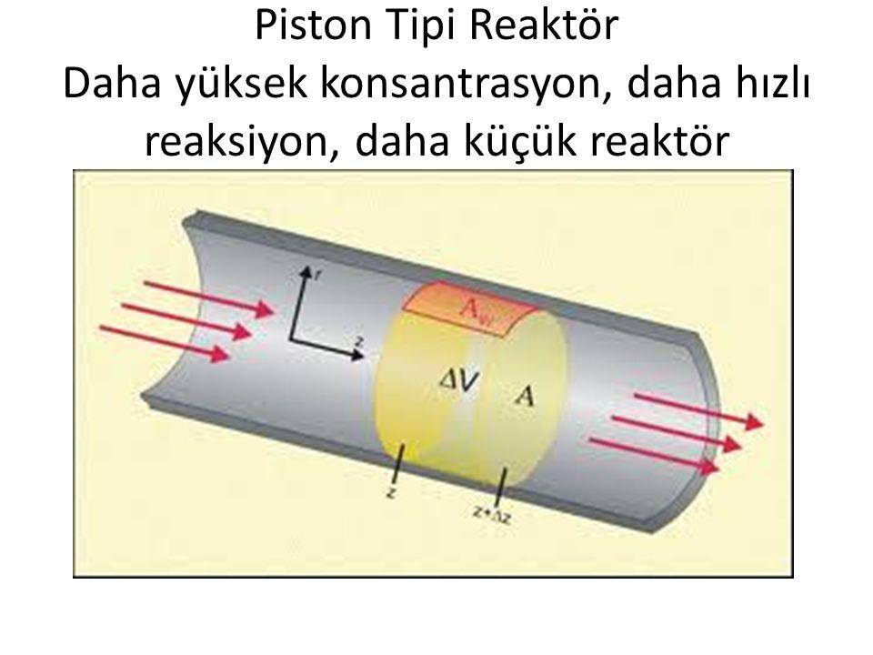 Piston Tipi Reaktör Daha yüksek konsantrasyon, daha hızlı reaksiyon, daha küçük reaktör