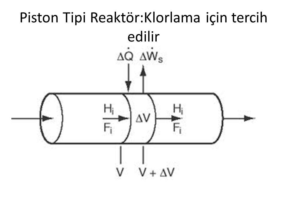 Tam Karışmalı Reaktör: Konsantrasyonlar daha az, seyrelir