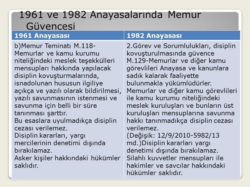 1961 ve 1982 Anayasalarında Memur Güvencesi 1961 Anayasası1982 Anayasası b)Memur Teminatı M.118- Memurlar ve kamu kurumu niteliğindeki meslek teşekkülleri mensupları hakkında yapılacak disiplin kovuşturmalarında, isnadolunan hususun ilgiliye açıkça ve yazılı olarak bildirilmesi, yazılı savunmasının istenmesi ve savunma için belli bir süre tanınması şarttır.