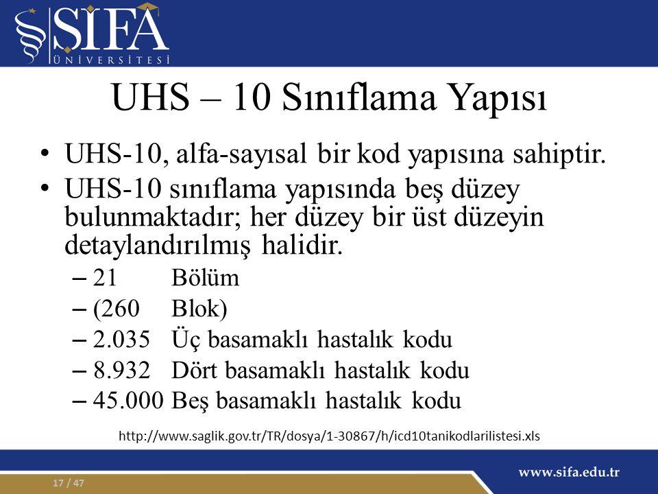 UHS – 10 Sınıflama Yapısı UHS-10, alfa-sayısal bir kod yapısına sahiptir. UHS-10 sınıflama yapısında beş düzey bulunmaktadır; her düzey bir üst düzeyi