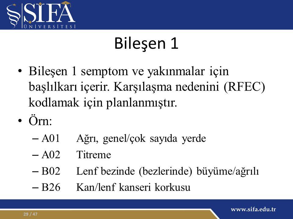Bileşen 1 Bileşen 1 semptom ve yakınmalar için başlılkarı içerir. Karşılaşma nedenini (RFEC) kodlamak için planlanmıştır. Örn: – A01Ağrı, genel/çok sa