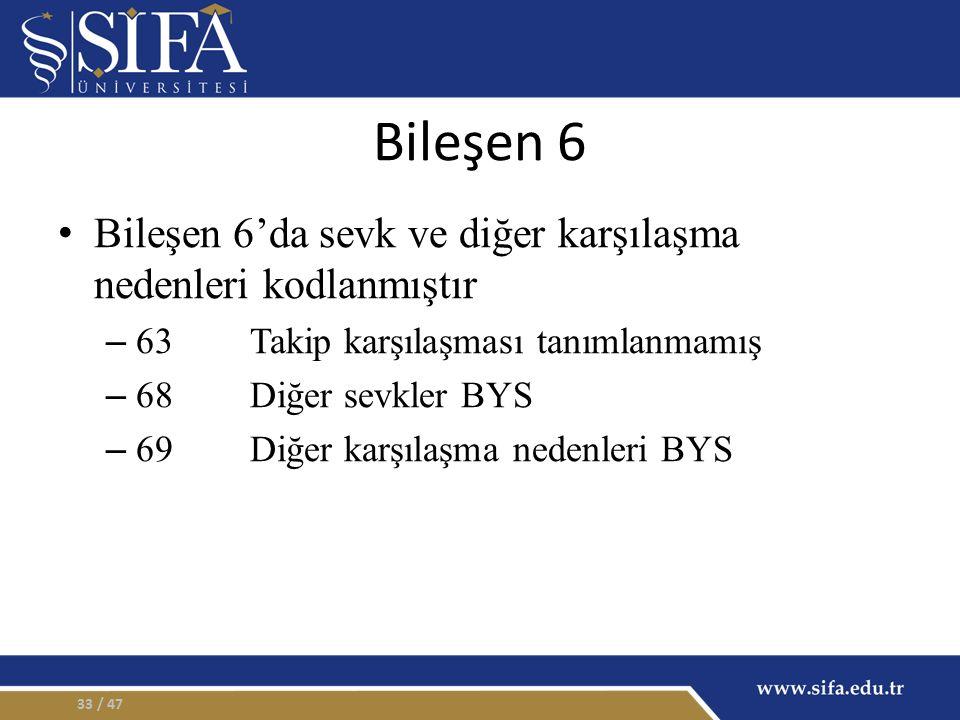 Bileşen 6 Bileşen 6'da sevk ve diğer karşılaşma nedenleri kodlanmıştır – 63Takip karşılaşması tanımlanmamış – 68Diğer sevkler BYS – 69Diğer karşılaşma nedenleri BYS / 4733