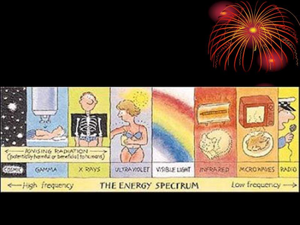 Nükleer kazada alına(maya)cak halk sağlığı önlemleri 5.