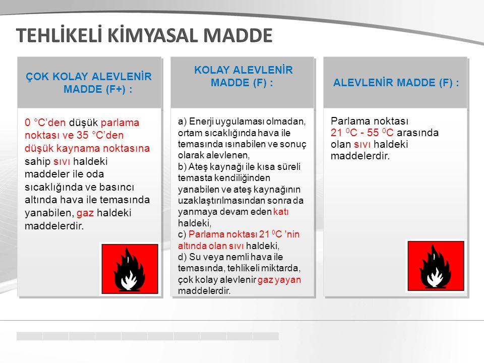 Page  25 Etiketleme 30.05.2016 25 Difenilamin 100 kg ABC Kimya Sanayi A.Ş., istanbul yolu...,Tel:0312...