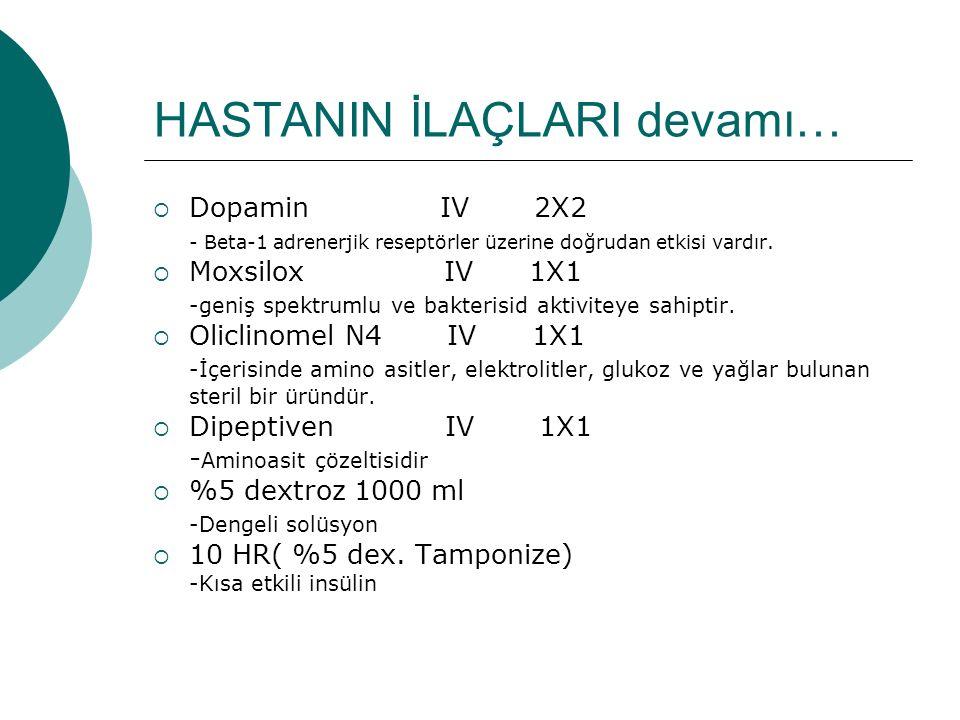 HASTANIN İLAÇLARI devamı…  Dopamin IV 2X2 - Beta-1 adrenerjik reseptörler üzerine doğrudan etkisi vardır.  Moxsilox IV 1X1 -geniş spektrumlu ve bakt