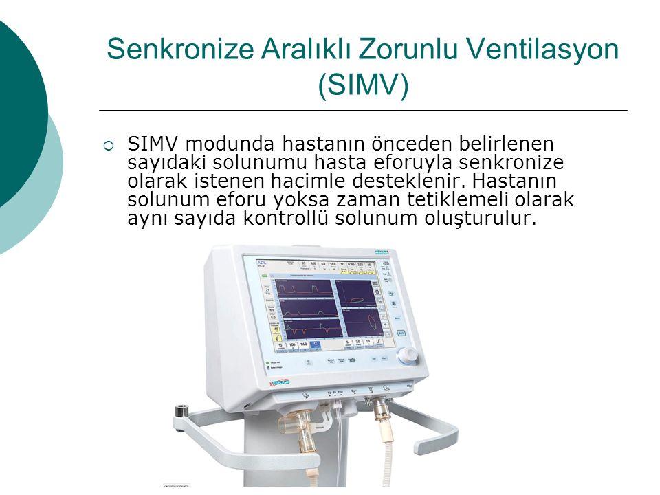 Senkronize Aralıklı Zorunlu Ventilasyon (SIMV)  SIMV modunda hastanın önceden belirlenen sayıdaki solunumu hasta eforuyla senkronize olarak istenen h