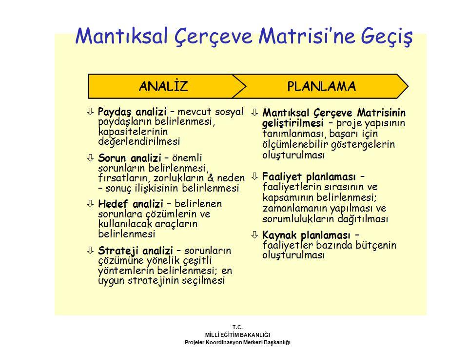 Mantıksal Çerçeve Matrisi'ne Geçiş T.C. MİLLİ EĞİTİM BAKANLIĞI Projeler Koordinasyon Merkezi Başkanlığı