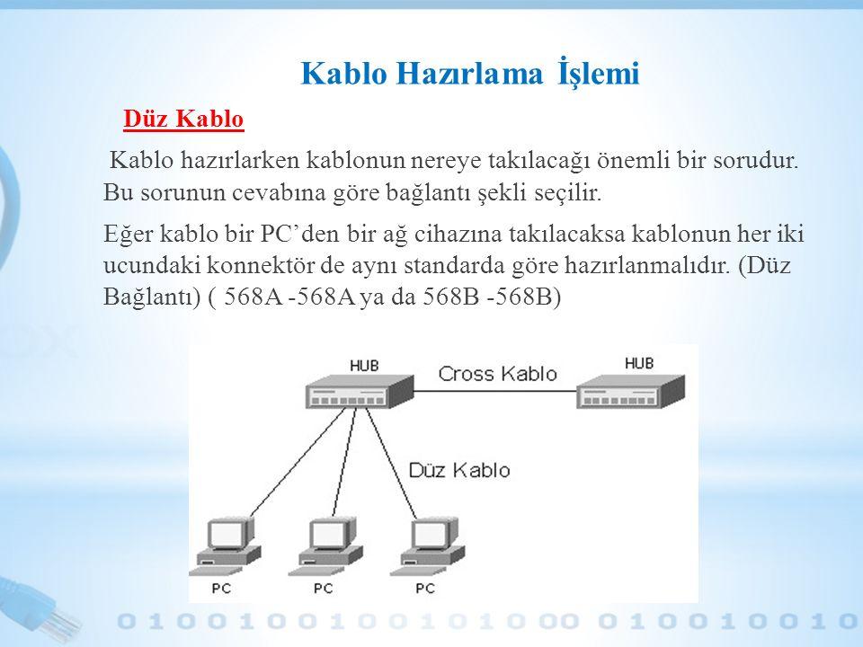 Kablo Hazırlama İşlemi Düz Kablo Kablo hazırlarken kablonun nereye takılacağı önemli bir sorudur. Bu sorunun cevabına göre bağlantı şekli seçilir. Eğe