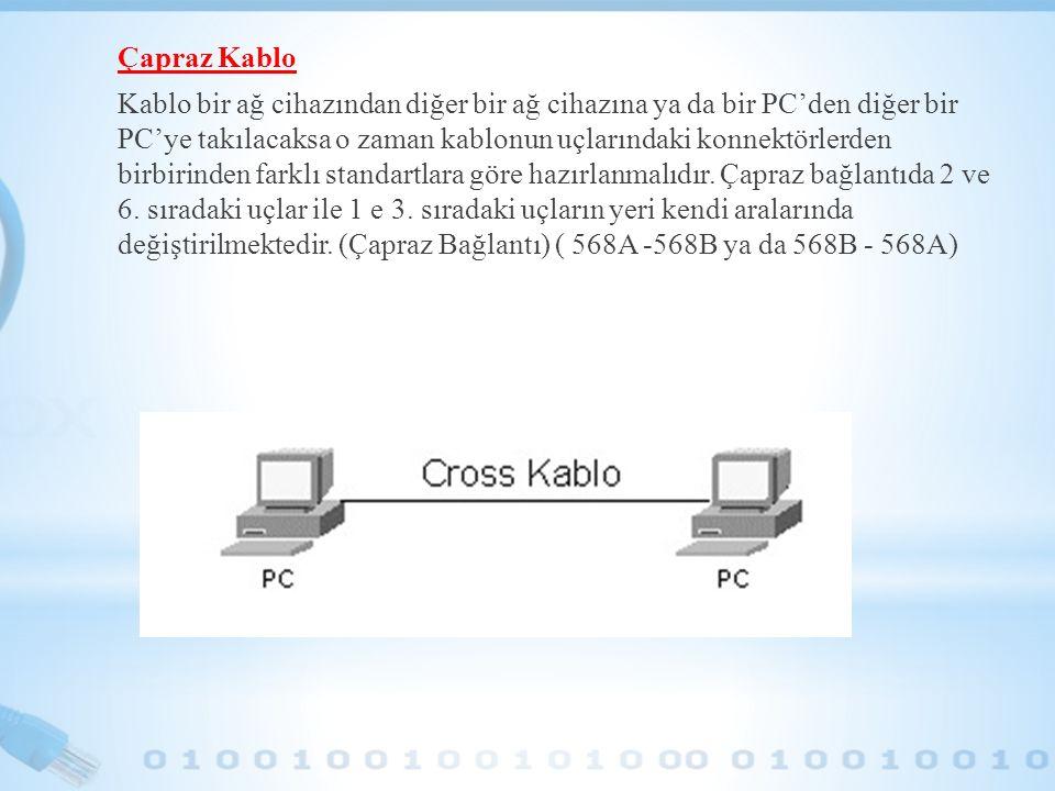 Çapraz Kablo Kablo bir ağ cihazından diğer bir ağ cihazına ya da bir PC'den diğer bir PC'ye takılacaksa o zaman kablonun uçlarındaki konnektörlerden b