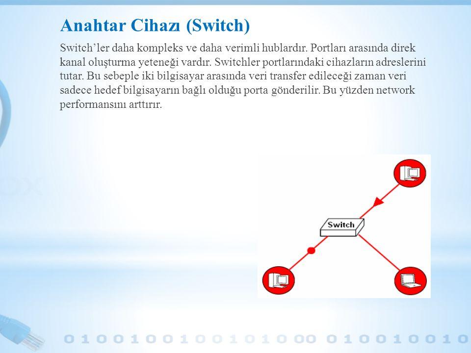 Anahtar Cihazı (Switch) Switch'ler daha kompleks ve daha verimli hublardır. Portları arasında direk kanal oluşturma yeteneği vardır. Switchler portlar
