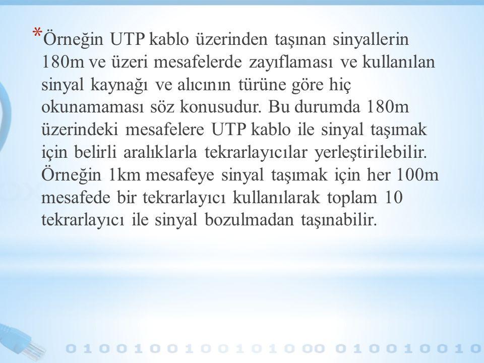 * Örneğin UTP kablo üzerinden taşınan sinyallerin 180m ve üzeri mesafelerde zayıflaması ve kullanılan sinyal kaynağı ve alıcının türüne göre hiç okuna