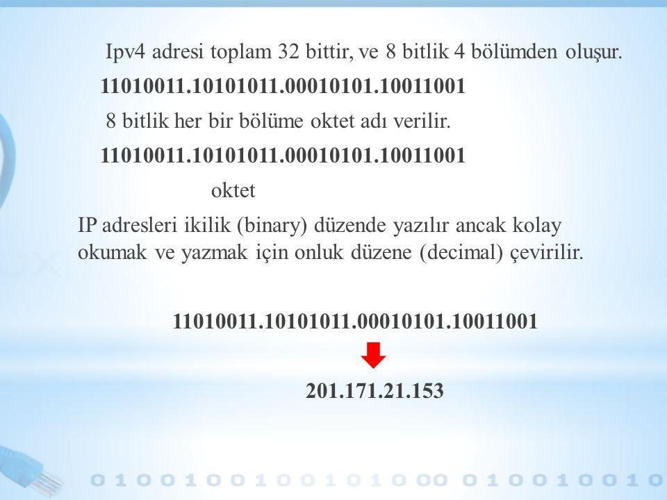 Ipv4 adresi toplam 32 bittir, ve 8 bitlik 4 bölümden oluşur. 11010011.10101011.00010101.10011001 8 bitlik her bir bölüme oktet adı verilir. 11010011.1