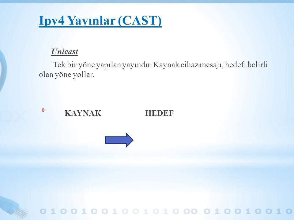 Ipv4 Yayınlar (CAST) Unicast Tek bir yöne yapılan yayındır. Kaynak cihaz mesajı, hedefi belirli olan yöne yollar. * KAYNAK HEDEF