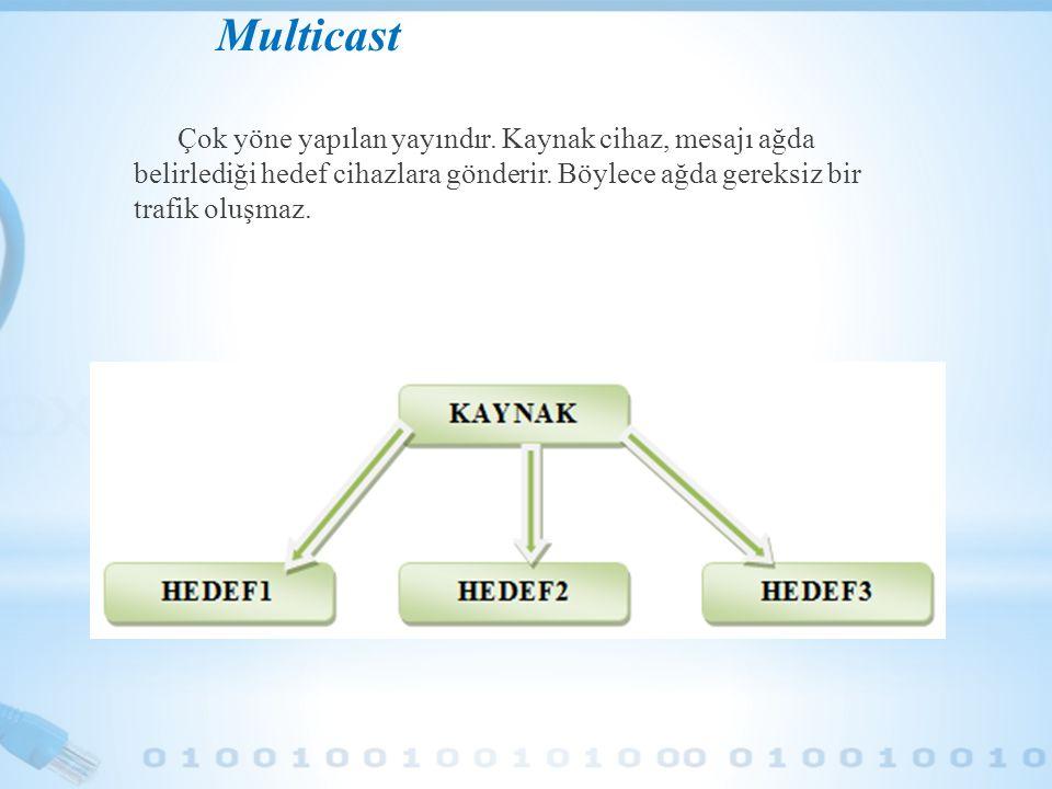 Multicast Çok yöne yapılan yayındır. Kaynak cihaz, mesajı ağda belirlediği hedef cihazlara gönderir. Böylece ağda gereksiz bir trafik oluşmaz.