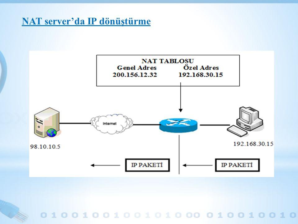 NAT server'da IP dönüştürme