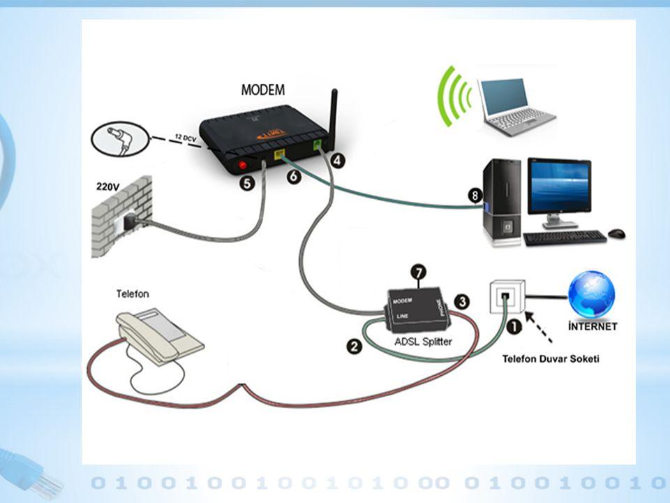  Asymmetric Digital Subscriber Line [ Asimetrik Sayısal Abone Hattı ] * Modem, verileri (Analog) ses sinyallerine, ses sinyallerini (Digital)verilere dönüştürerek verileri taşır.