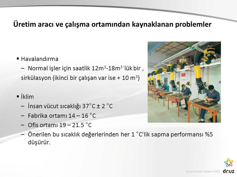 Çalışma Ortamı Gözetimi-2013 Üretim aracı ve çalışma ortamından kaynaklanan problemler  Havalandırma –Normal işler için saatlik 12m 3 -18m 3 ' lük bir, sirkülasyon (ikinci bir çalışan var ise + 10 m 3 )  İklim –İnsan vücut sıcaklığı 37°C ± 2 °C –Fabrika ortamı 14 – 16 °C –Ofis ortamı 19 – 21.5 °C –Önerilen bu sıcaklık değerlerinden her 1 °C'lik sapma performansı %5 düşürür.