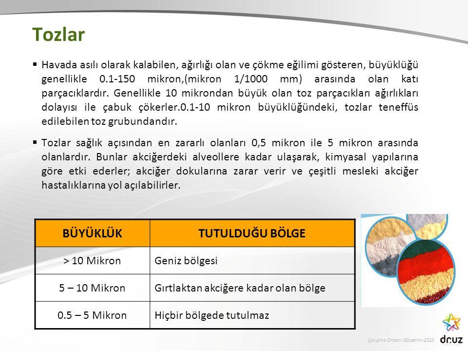Çalışma Ortamı Gözetimi-2013 Tozlar  Havada asılı olarak kalabilen, ağırlığı olan ve çökme eğilimi gösteren, büyüklüğü genellikle 0.1-150 mikron,(mikron 1/1000 mm) arasında olan katı parçacıklardır.