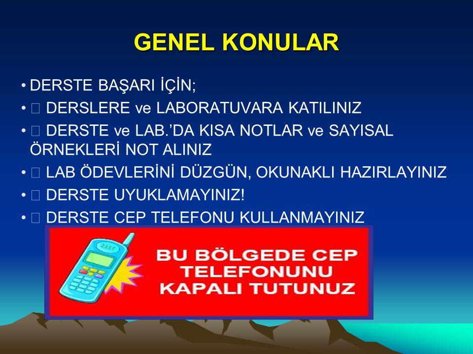 KAYNAKLAR  Bülent Baradan; Beton  Turan Erdoğan; Beton  Osman Şimşek; Yapı Malzemesi – 2  Genel Yapı Malzemesi kitapları  Sabis Ders Sunuları