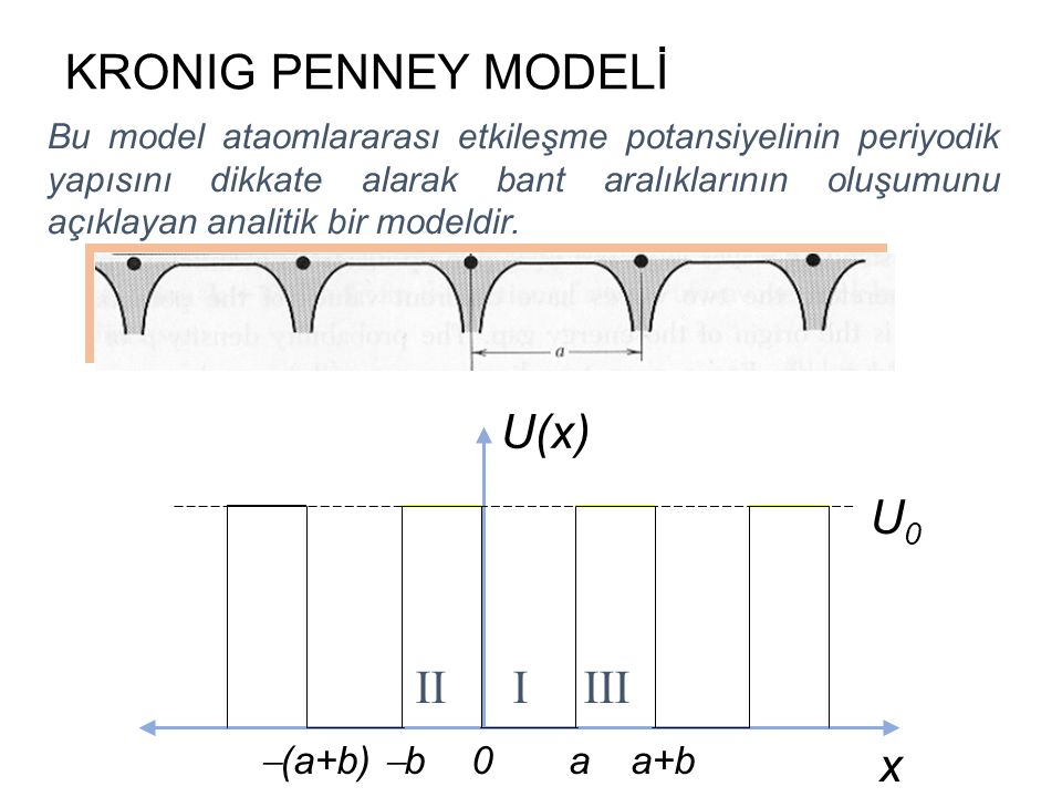 KRONIG PENNEY MODELİ Bu model ataomlararası etkileşme potansiyelinin periyodik yapısını dikkate alarak bant aralıklarının oluşumunu açıklayan analitik