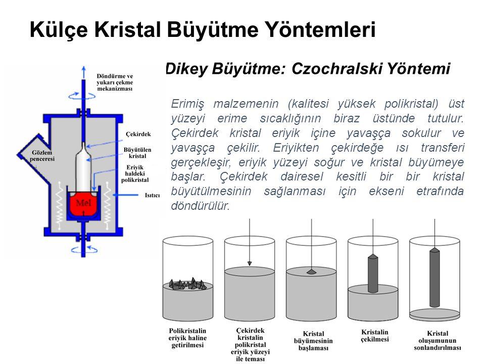 Külçe Kristal Büyütme Yöntemleri Dikey Büyütme: Czochralski Yöntemi Erimiş malzemenin (kalitesi yüksek polikristal) üst yüzeyi erime sıcaklığının bira