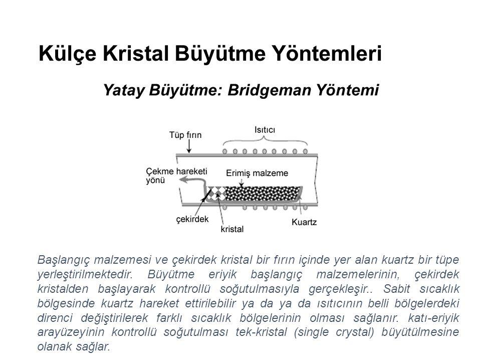 Yatay Büyütme: Bridgeman Yöntemi Külçe Kristal Büyütme Yöntemleri Başlangıç malzemesi ve çekirdek kristal bir fırın içinde yer alan kuartz bir tüpe ye