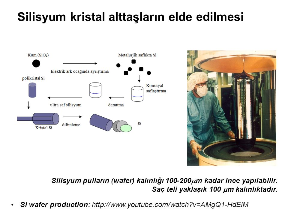 Silisyum kristal alttaşların elde edilmesi Silisyum pulların (wafer) kalınlığı 100-200  m kadar ince yapılabilir. Saç teli yaklaşık 100  m kalınlıkt