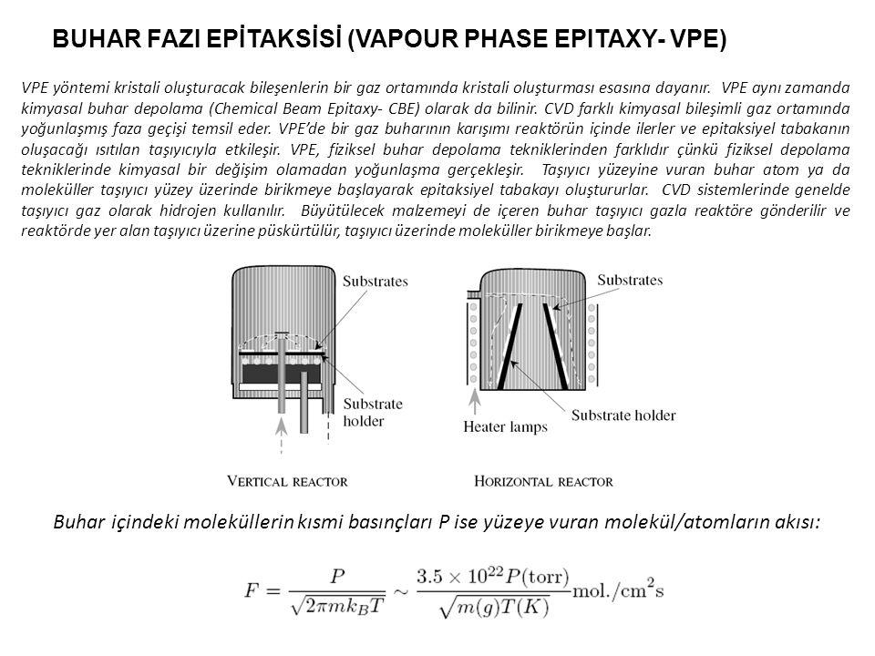 BUHAR FAZI EPİTAKSİSİ (VAPOUR PHASE EPITAXY- VPE) VPE yöntemi kristali oluşturacak bileşenlerin bir gaz ortamında kristali oluşturması esasına dayanır