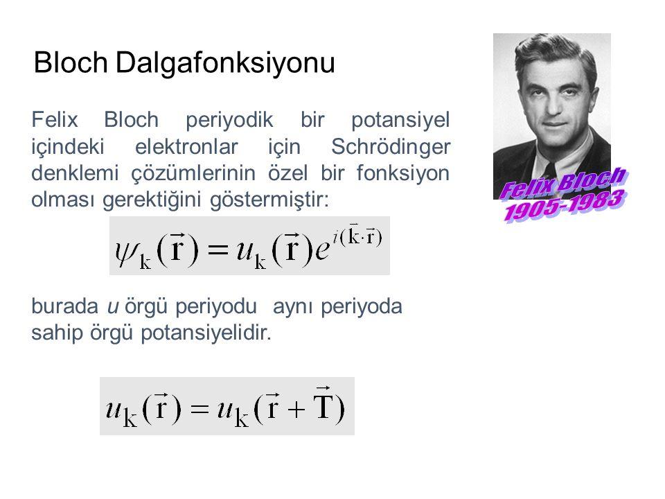 Bloch Dalgafonksiyonu Felix Bloch periyodik bir potansiyel içindeki elektronlar için Schrödinger denklemi çözümlerinin özel bir fonksiyon olması gerek