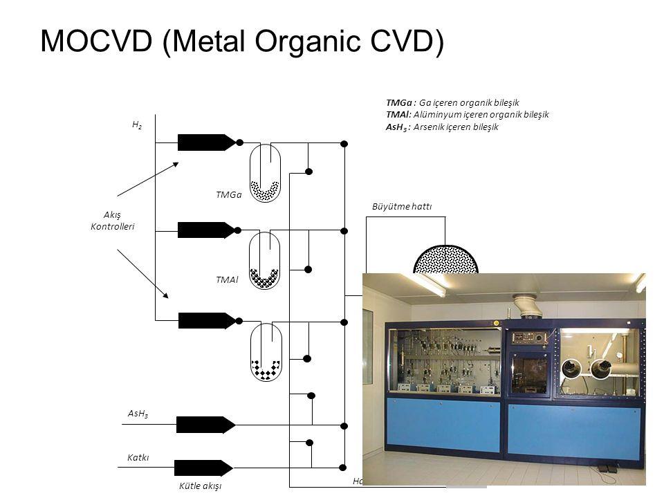 MOCVD (Metal Organic CVD) TMGa TMAl H2H2 Akış Kontrolleri Isıtılan GaAs taşıyıcı AsH 3 Katkı Eksoz Havalandırma hattı Eksoz hattı Büyütme hattı Kütle