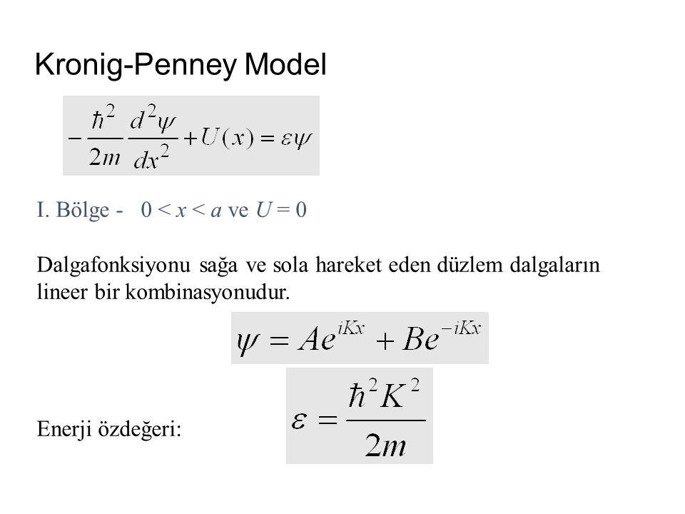 Kronig-Penney Model I. Bölge - 0 < x < a ve U = 0 Dalgafonksiyonu sağa ve sola hareket eden düzlem dalgaların lineer bir kombinasyonudur. Enerji özdeğ