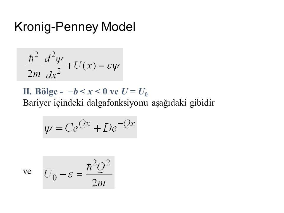II. Bölge -  b < x < 0 ve U = U 0 Bariyer içindeki dalgafonksiyonu aşağıdaki gibidir ve Kronig-Penney Model