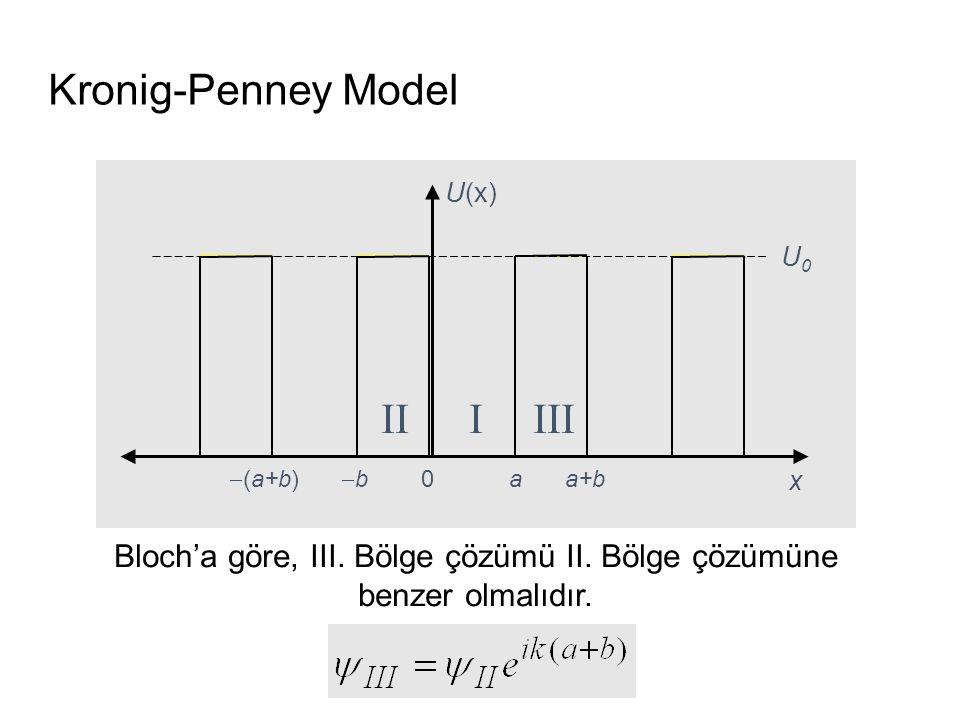  (a+b) bb 0aa+b U(x) x U0U0 Bloch'a göre, III. Bölge çözümü II. Bölge çözümüne benzer olmalıdır. IIIIII
