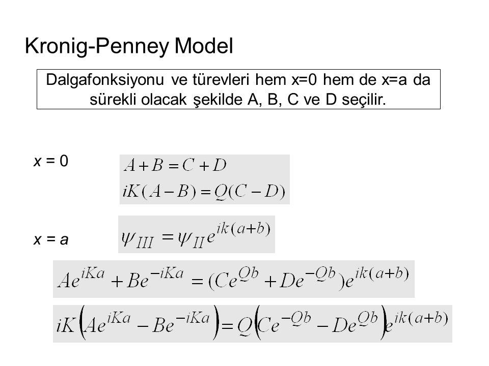 Kronig-Penney Model Dalgafonksiyonu ve türevleri hem x=0 hem de x=a da sürekli olacak şekilde A, B, C ve D seçilir. x = 0 x = a