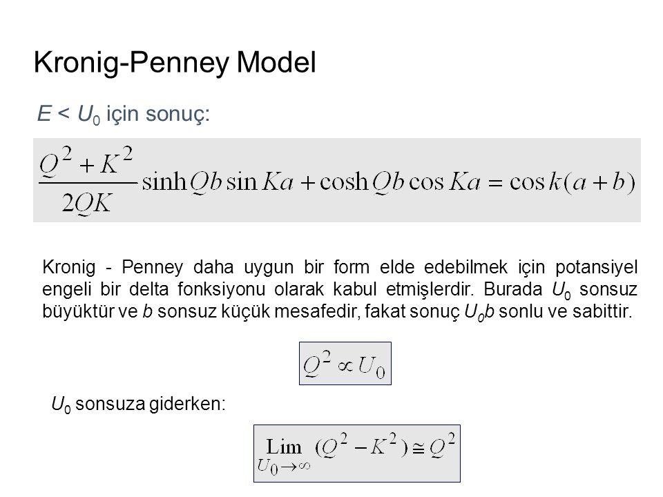 Kronig-Penney Model E < U 0 için sonuç: Kronig - Penney daha uygun bir form elde edebilmek için potansiyel engeli bir delta fonksiyonu olarak kabul et
