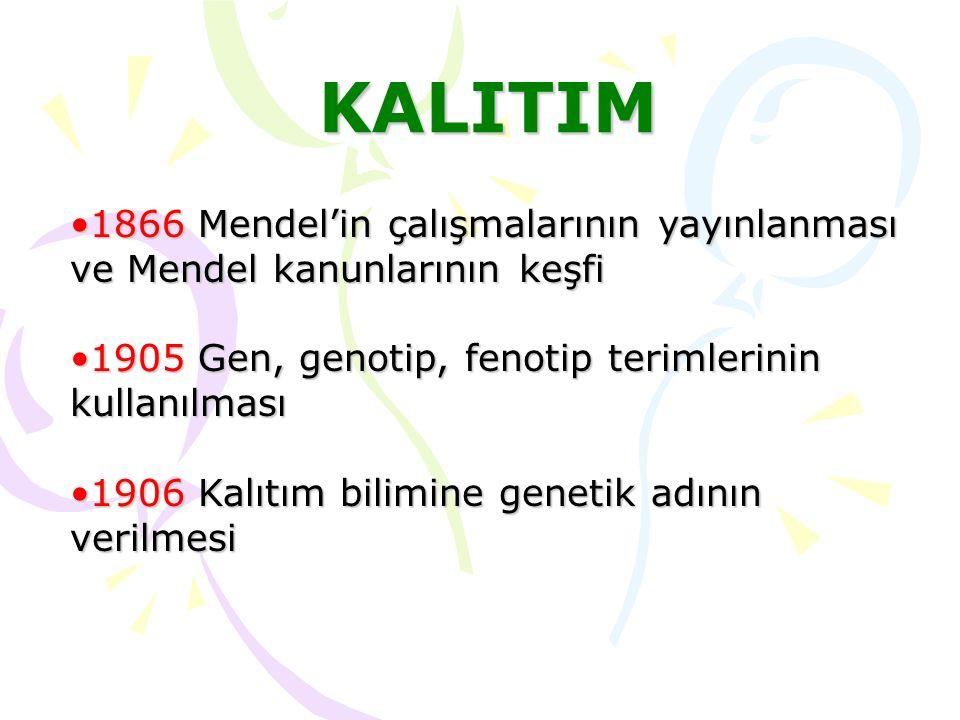 KALITIM 1866 Mendel'in çalışmalarının yayınlanması ve Mendel kanunlarının keşfi1866 Mendel'in çalışmalarının yayınlanması ve Mendel kanunlarının keşfi