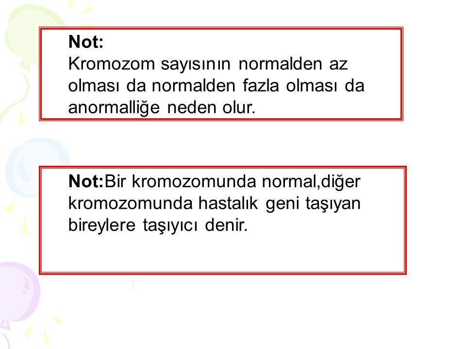 Not: Kromozom sayısının normalden az olması da normalden fazla olması da anormalliğe neden olur. Not:Bir kromozomunda normal,diğer kromozomunda hastal