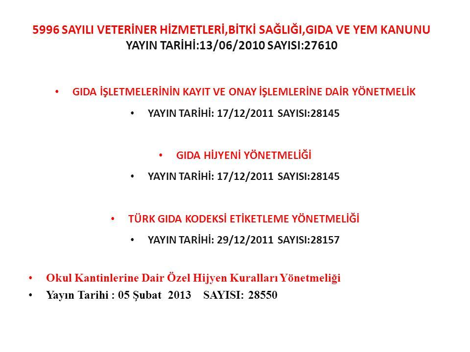 5996 SAYILI VETERİNER HİZMETLERİ,BİTKİ SAĞLIĞI,GIDA VE YEM KANUNU YAYIN TARİHİ:13/06/2010 SAYISI:27610 GIDA İŞLETMELERİNİN KAYIT VE ONAY İŞLEMLERİNE D