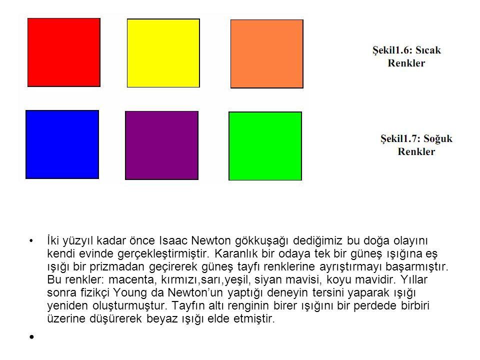 Renk ile ilgili kavramlar: Tayf: Rengin parlaklık ve saflık derecesidir.
