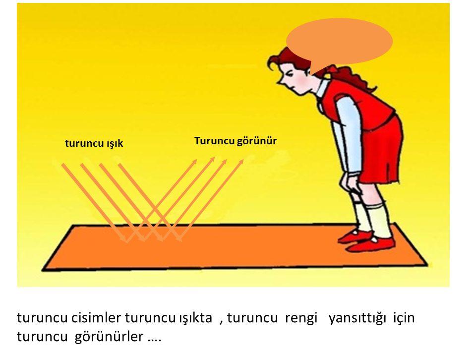 Turuncu görünür turuncu ışık turuncu cisimler turuncu ışıkta, turuncu rengi yansıttığı için turuncu görünürler ….