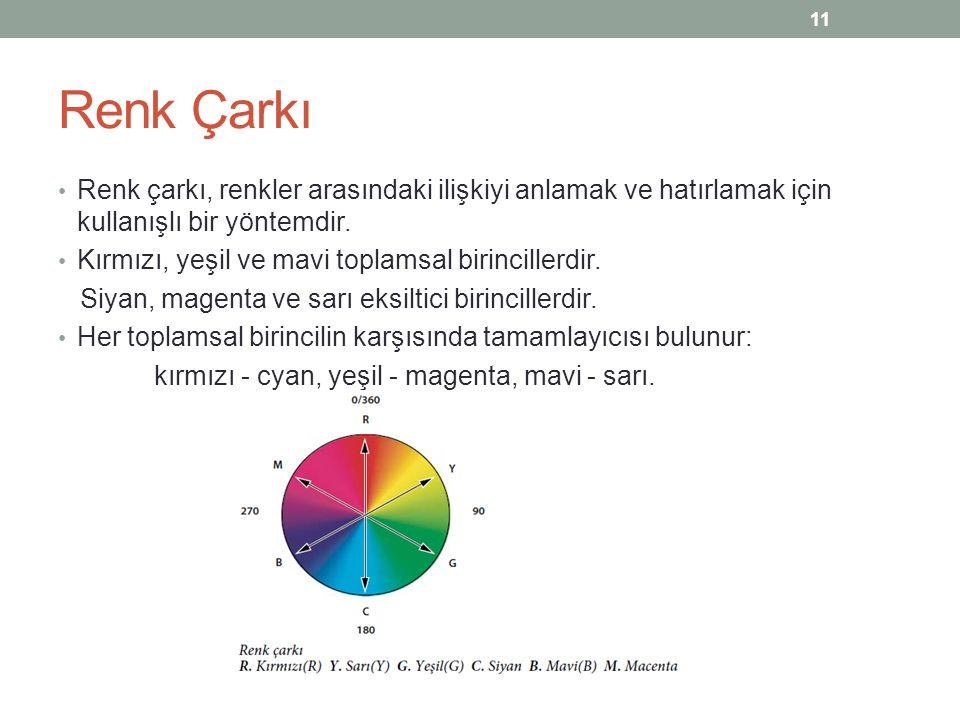 Renk Çarkı Renk çarkı, renkler arasındaki ilişkiyi anlamak ve hatırlamak için kullanışlı bir yöntemdir. Kırmızı, yeşil ve mavi toplamsal birincillerdi