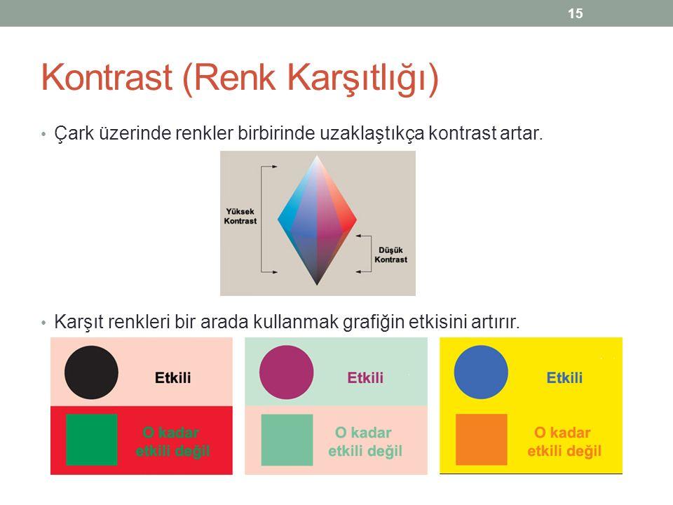Kontrast (Renk Karşıtlığı) Çark üzerinde renkler birbirinde uzaklaştıkça kontrast artar. Karşıt renkleri bir arada kullanmak grafiğin etkisini artırır